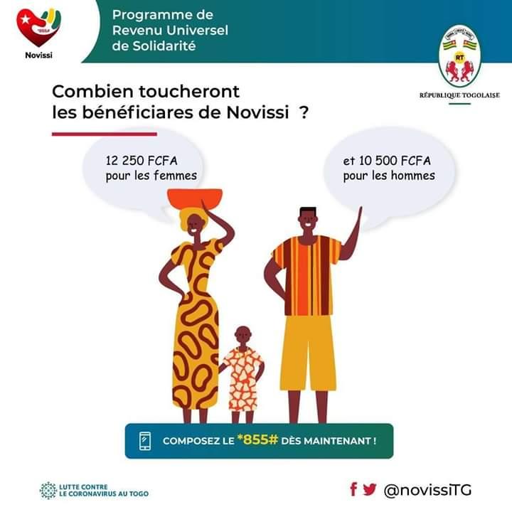 Novissi, le programme d'accompagnement déployé par le gouvernement togolais - Ocean's News